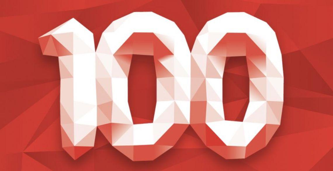100 + PRODUTORES DE VÍDEOS DE MAIO 2017